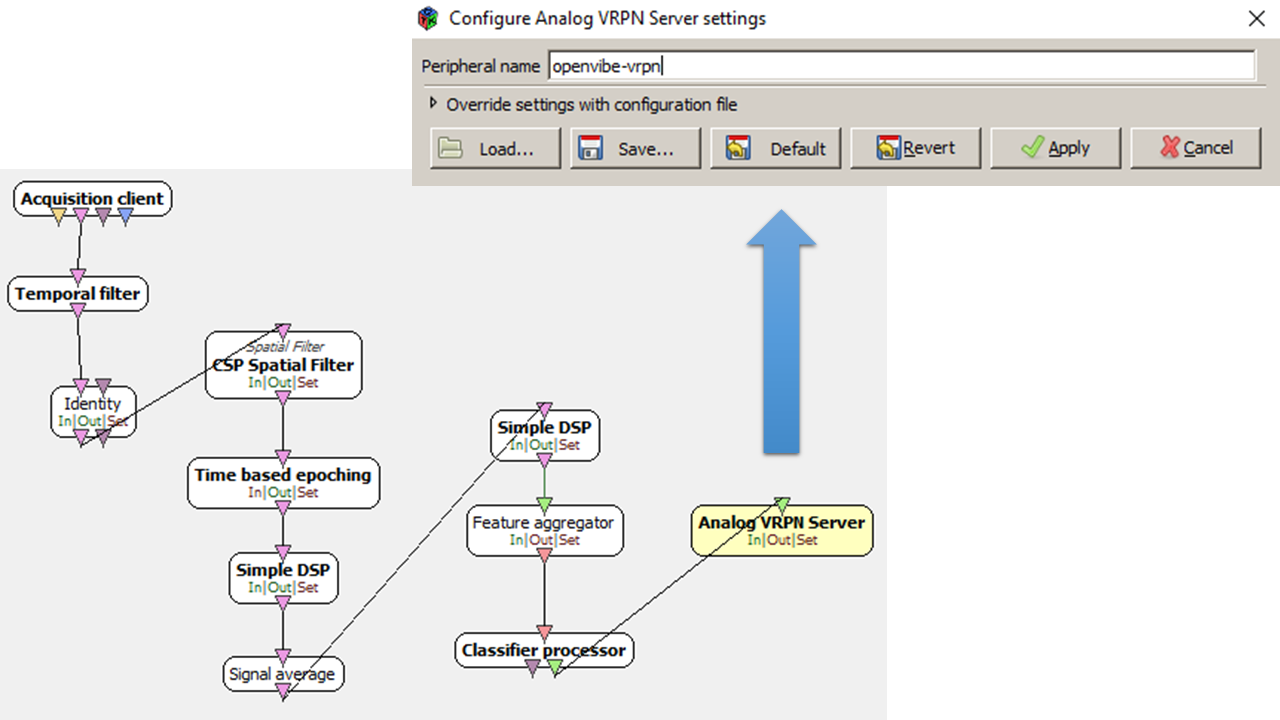 Online (self-paced) scenario with VRPN analog server.